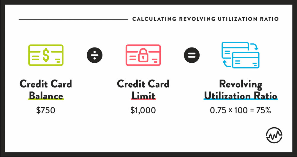 how to calculate revolving utilization ratio. Credit card balance divided by credit card limit equal revolving utilization ratio.