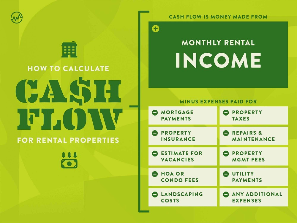 How to calculate cash flow for rental properties