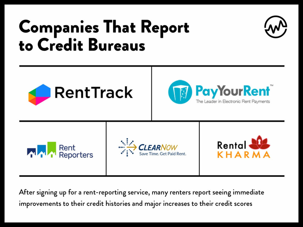 companies that report rent to credit bureaus