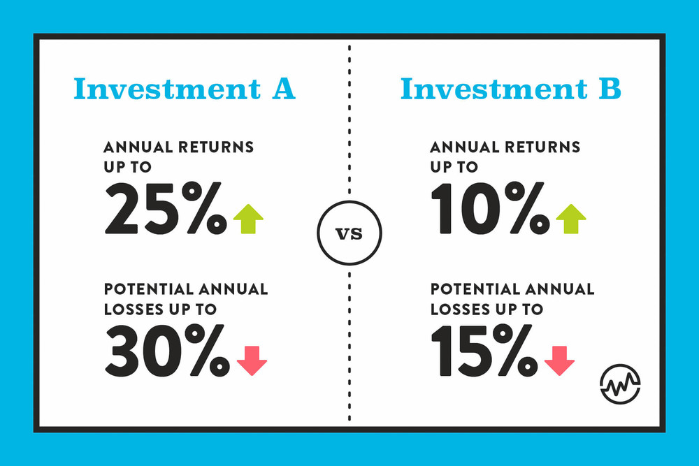 Comparison between two different portfolios