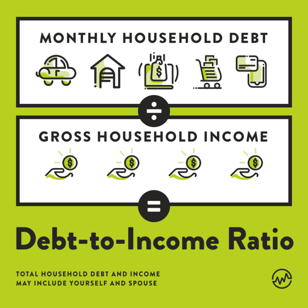 total household debt and income mortgage diagram used by lenders