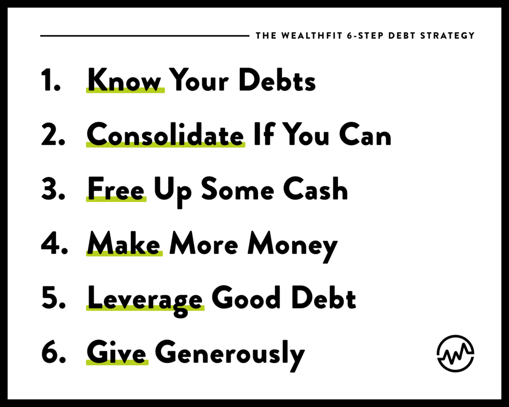 WealthFit 6-Step Debt Strategy: Best Way to Permanently Get Out of Bad Debt and Start Building Real Wealth