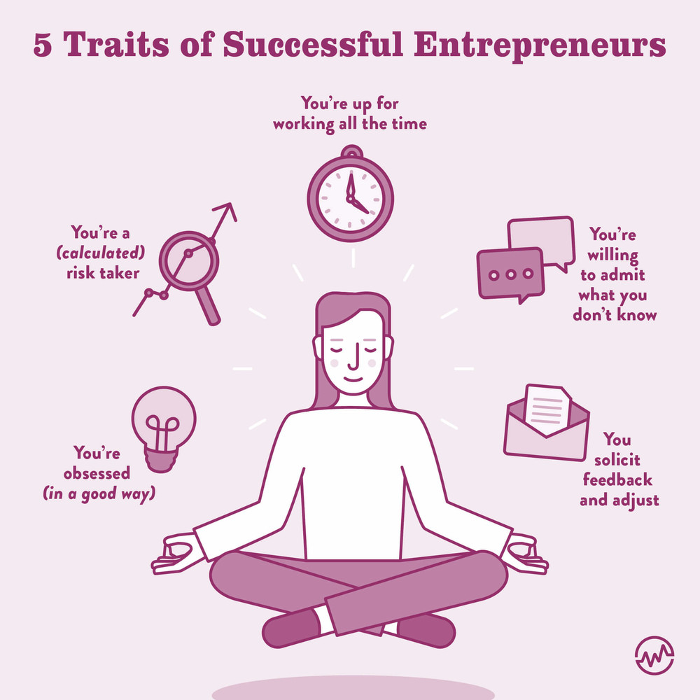 Traits of a Successful Enrepreneur graphic with a woman meditating
