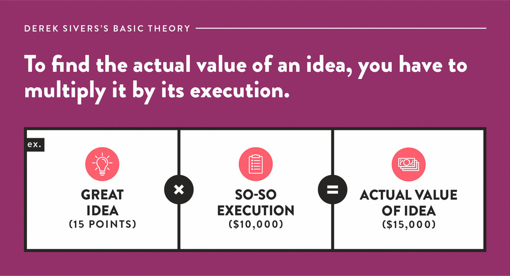 actual value of an idea is great idea times execution