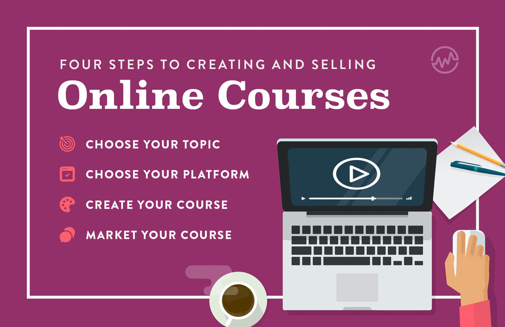Create and sell online courses in 4 easy steps
