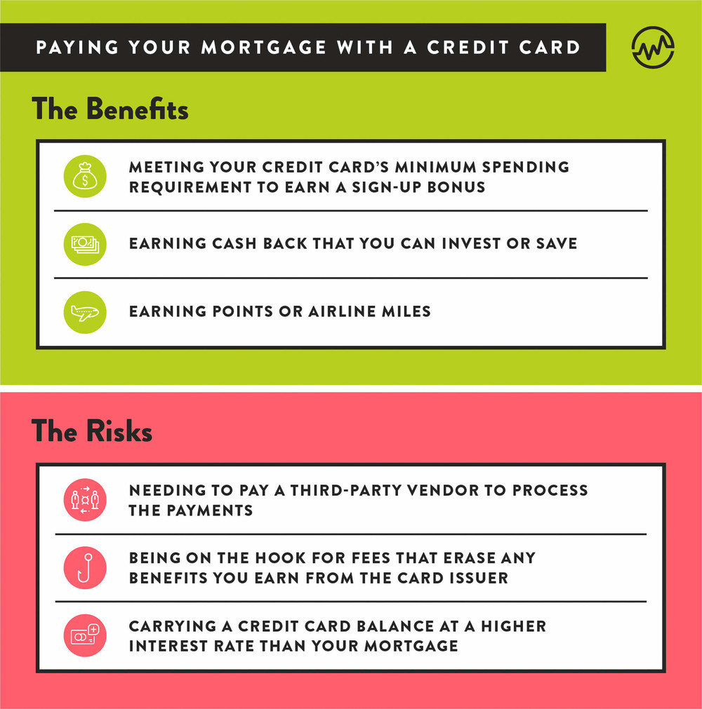 paying your mortgage with a credit card chart